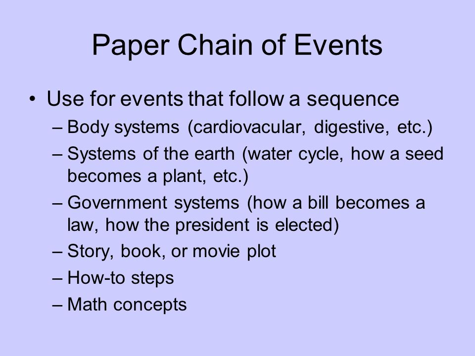 Paper Chain of Events Use for events that follow a sequence –Body systems (cardiovacular, digestive, etc.) –Systems of the earth (water cycle, how a seed becomes a plant, etc.) –Government systems (how a bill becomes a law, how the president is elected) –Story, book, or movie plot –How-to steps –Math concepts