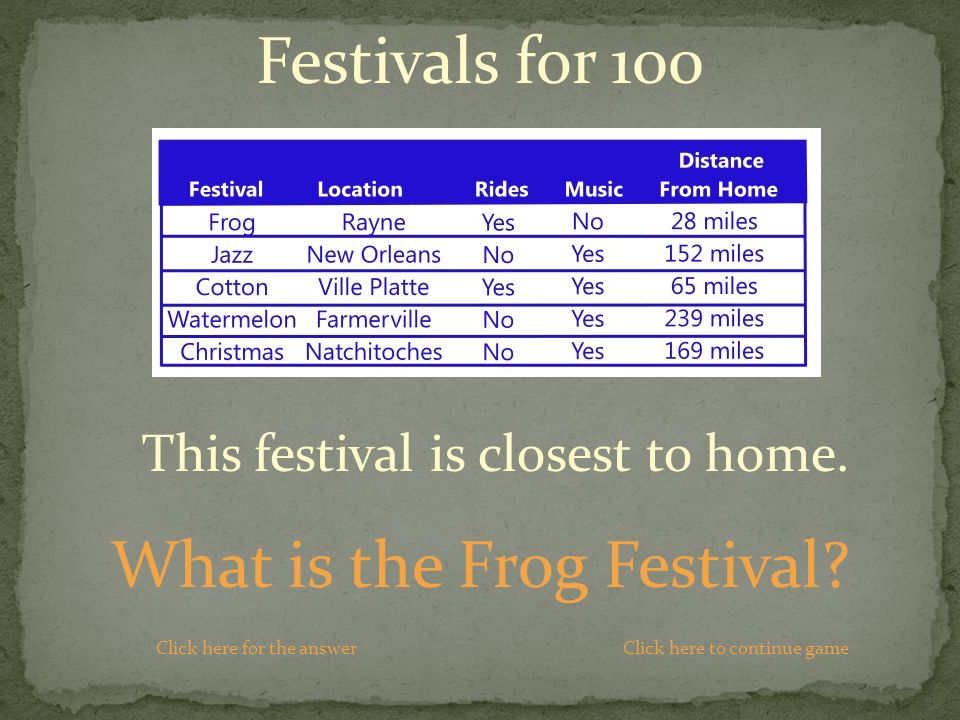 What is the Frog Festival.