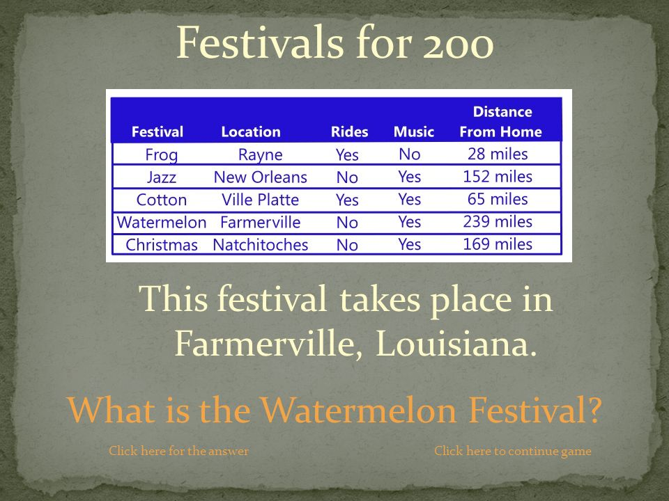 What is the Watermelon Festival.