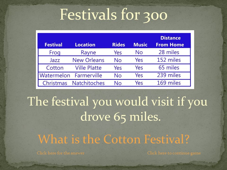 What is the Cotton Festival.