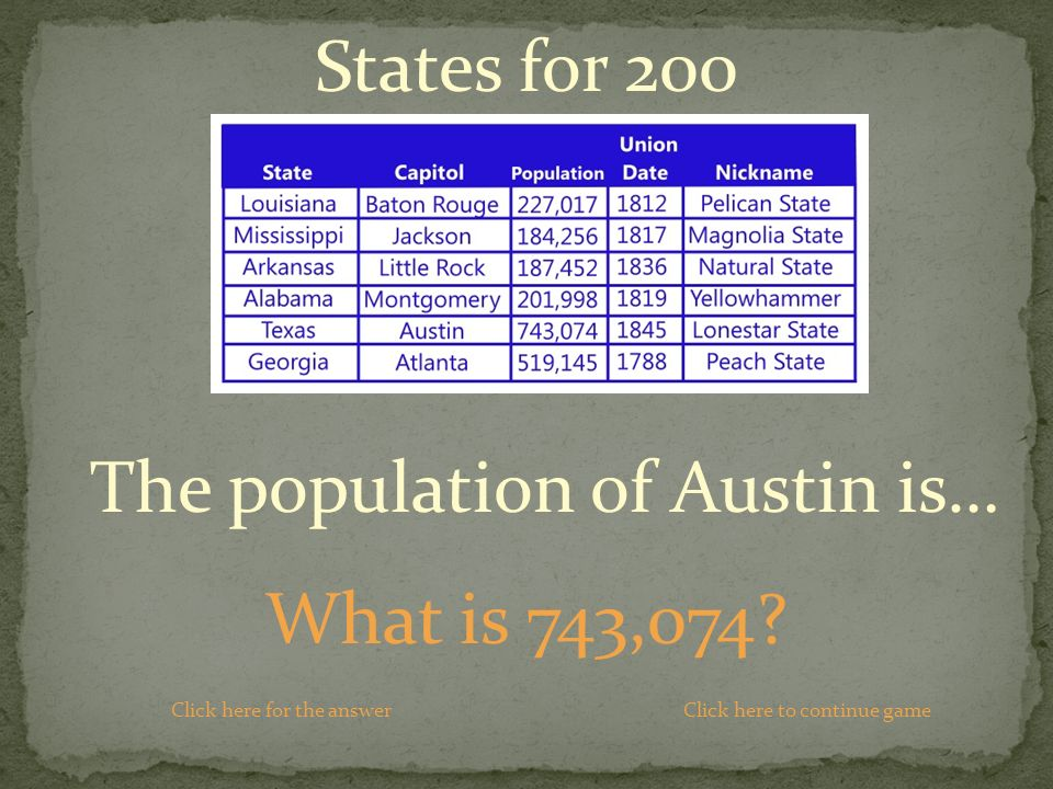 What is 743,074? Click here to continue gameClick here for the answer States for 200 The population of Austin is…