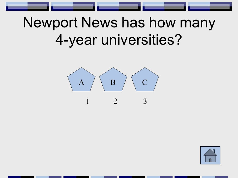 Newport News has how many 4-year universities? ABC 1 2 3