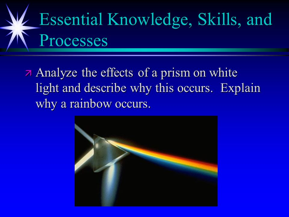Essential Knowledge, Skills, and Processes ä Analyze the effects of a prism on white light and describe why this occurs. Explain why a rainbow occurs.