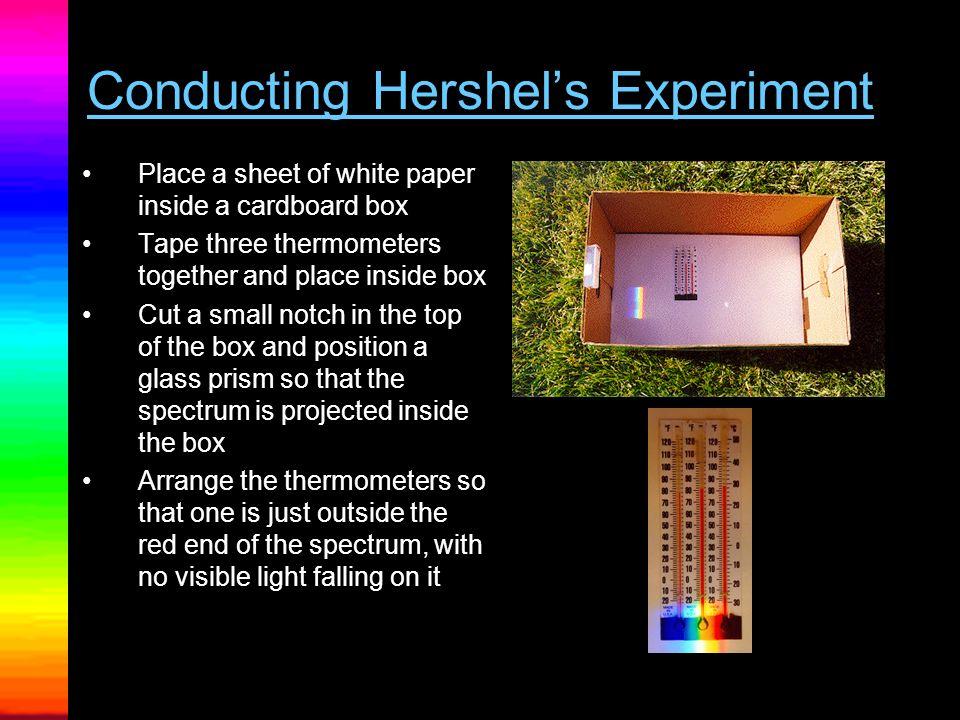 Lets set up Herschels Experiment Set up of Box Design for Conducting the Herschel Experiment.