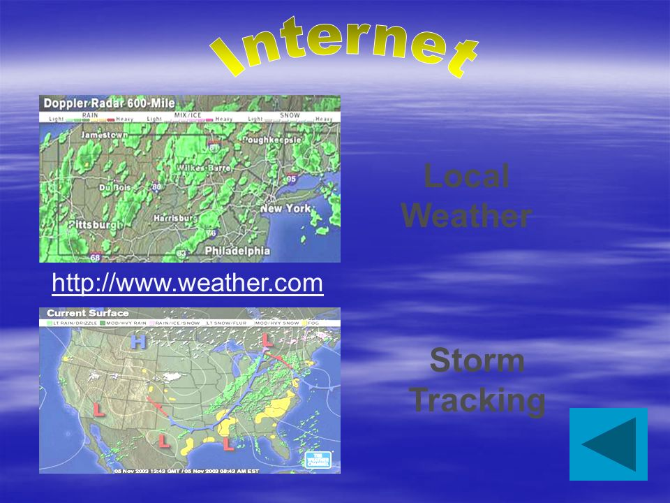 Thermometer Wind Vane Anemometer Barometer Rain Gauge