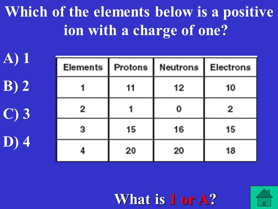 What is C? A neutral atom of aluminum-27 contains- A) A) 13 protons and 27 electrons B) B) 14 protons and 13 neutrons C) C) 13 electrons, 13 protons,