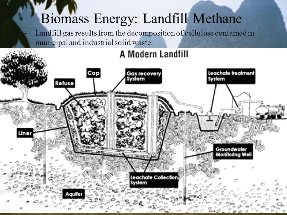 Biomass Energy: Landfill Methane - Landfill gas results from the decomposition of cellulose contained in municipal and industrial solid waste.