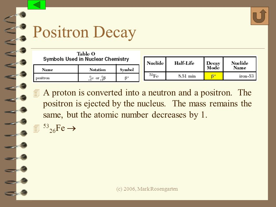 (c) 2006, Mark Rosengarten Positron Decay 4 A proton is converted into a neutron and a positron. The positron is ejected by the nucleus. The mass rema