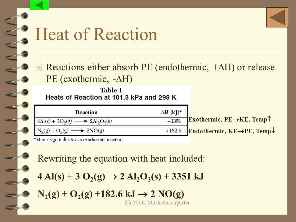 (c) 2006, Mark Rosengarten Heat of Reaction Reactions either absorb PE (endothermic, + H) or release PE (exothermic, - H) Exothermic, PE KE, Temp Endo