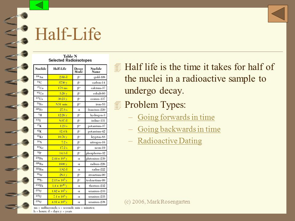 (c) 2006, Mark Rosengarten Half-Life 4 Half life is the time it takes for half of the nuclei in a radioactive sample to undergo decay. 4 Problem Types