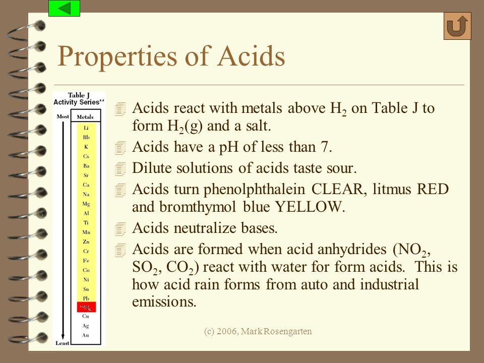 (c) 2006, Mark Rosengarten Properties of Acids 4 Acids react with metals above H 2 on Table J to form H 2 (g) and a salt. 4 Acids have a pH of less th