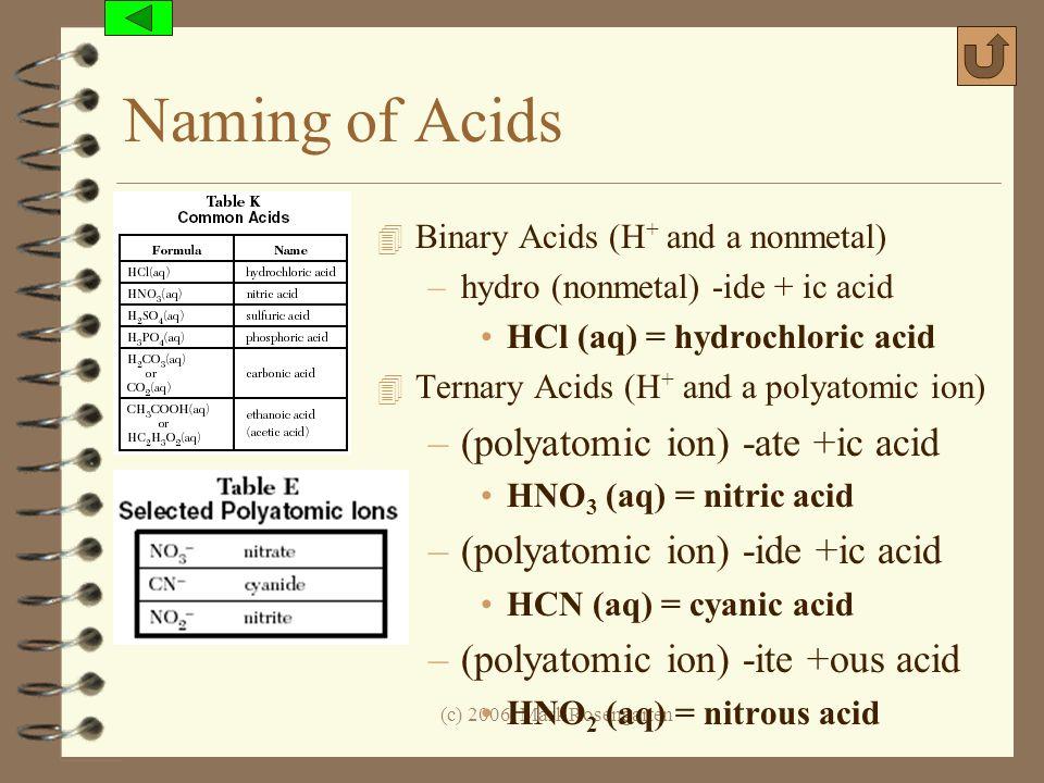 (c) 2006, Mark Rosengarten Naming of Acids 4 Binary Acids (H + and a nonmetal) –hydro (nonmetal) -ide + ic acid HCl (aq) = hydrochloric acid 4 Ternary