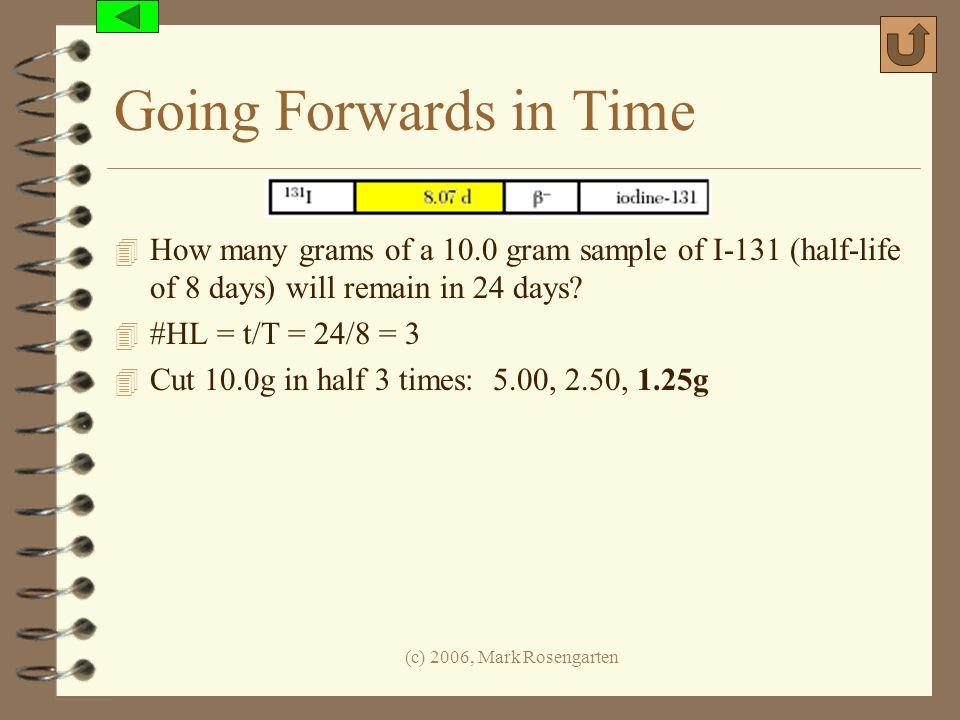 (c) 2006, Mark Rosengarten Going Forwards in Time 4 How many grams of a 10.0 gram sample of I-131 (half-life of 8 days) will remain in 24 days? 4 #HL