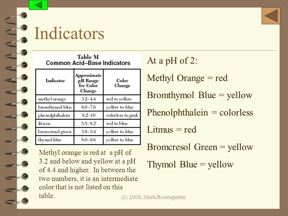 (c) 2006, Mark Rosengarten Indicators At a pH of 2: Methyl Orange = red Bromthymol Blue = yellow Phenolphthalein = colorless Litmus = red Bromcresol G