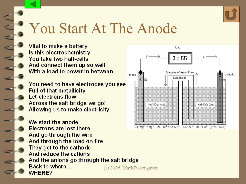 (c) 2006, Mark Rosengarten You Start At The Anode