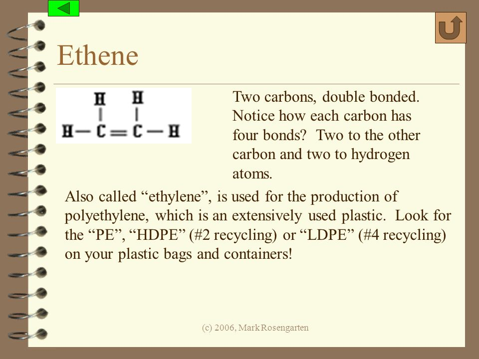 (c) 2006, Mark Rosengarten Ethene Two carbons, double bonded. Notice how each carbon has four bonds? Two to the other carbon and two to hydrogen atoms
