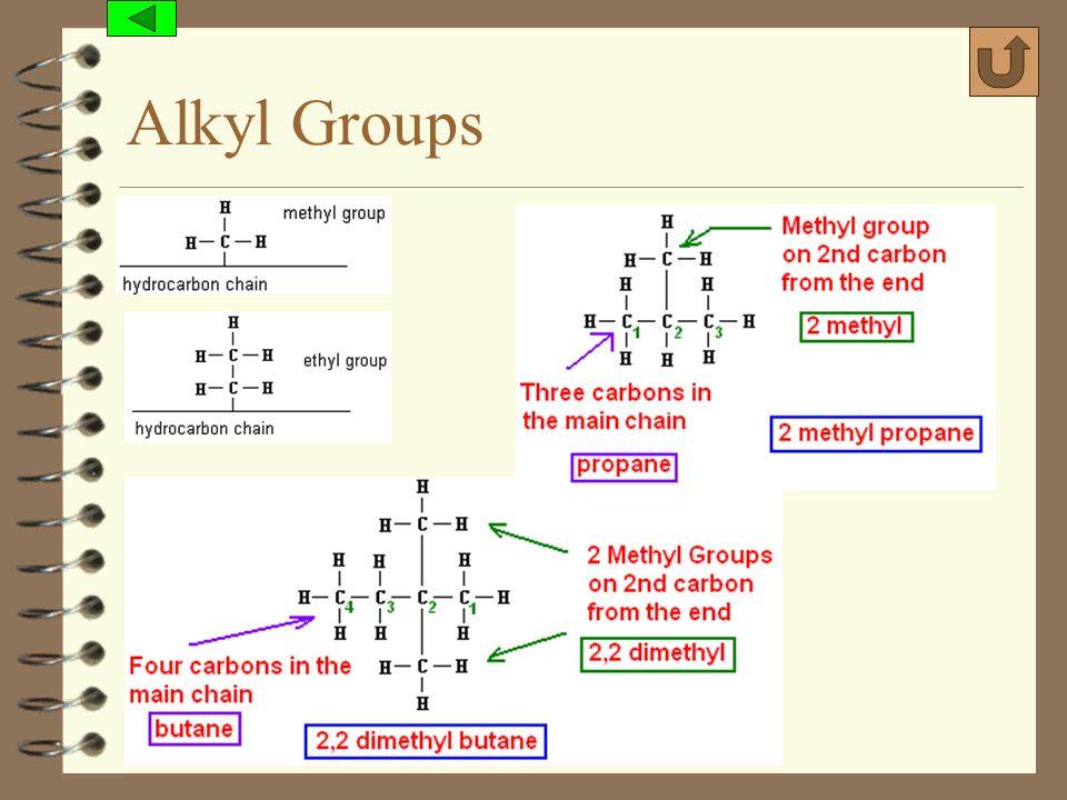 (c) 2006, Mark Rosengarten Alkyl Groups