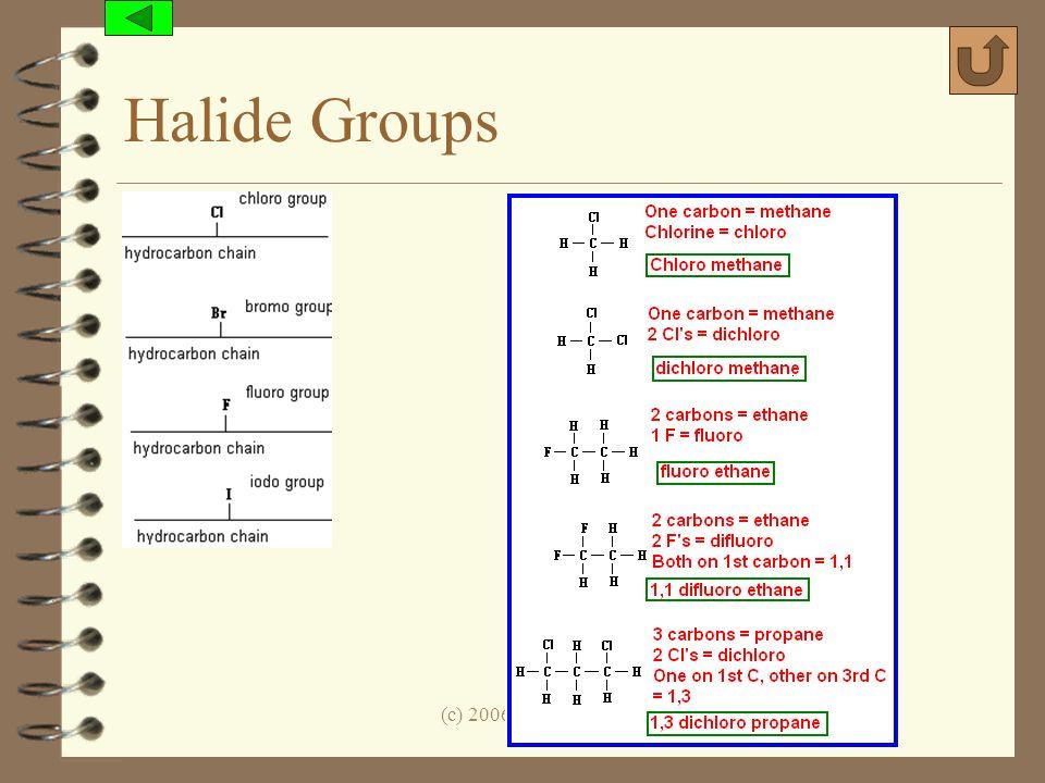 (c) 2006, Mark Rosengarten Halide Groups