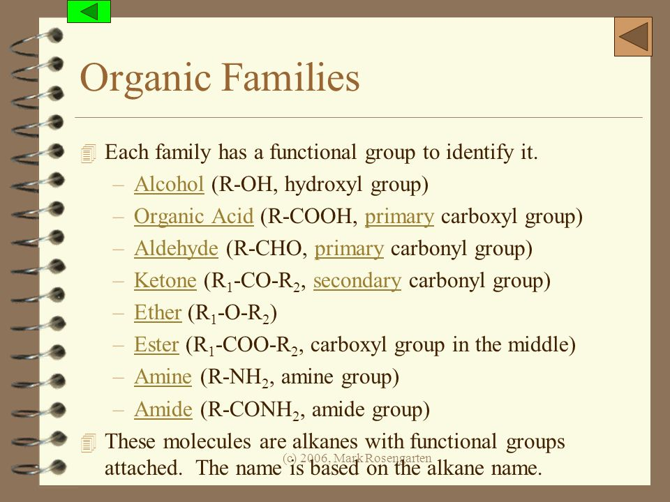 (c) 2006, Mark Rosengarten Organic Families 4 Each family has a functional group to identify it. –Alcohol (R-OH, hydroxyl group)Alcohol –Organic Acid