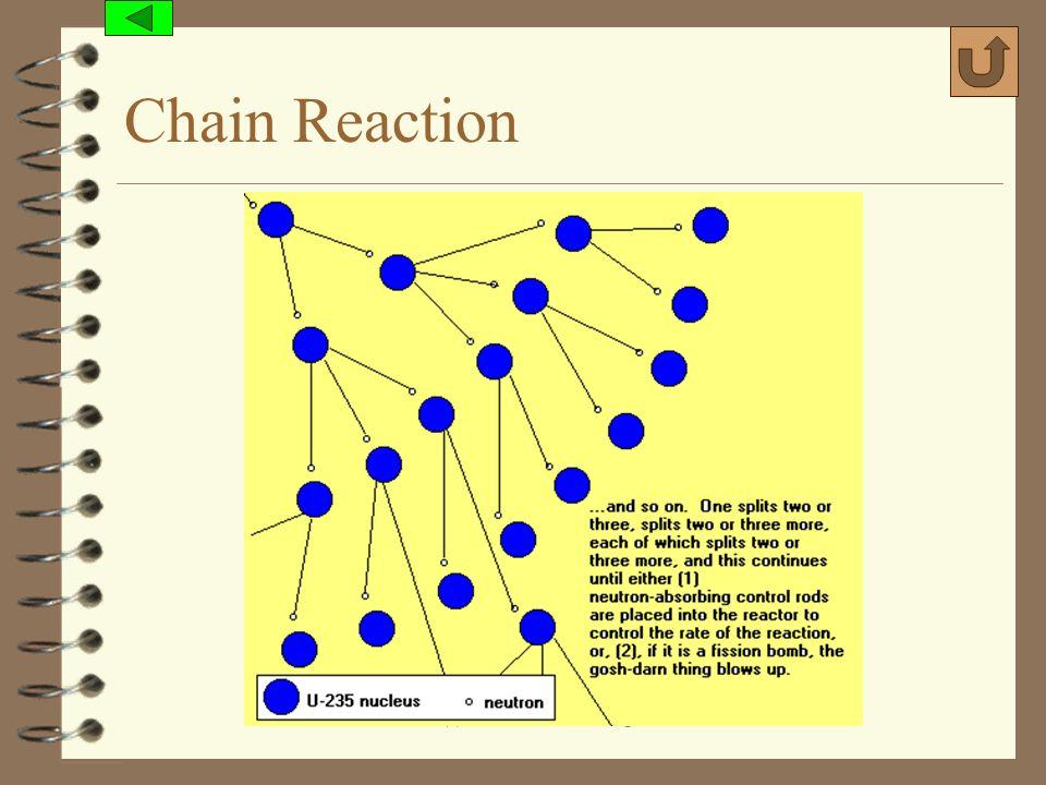 (c) 2006, Mark Rosengarten Chain Reaction
