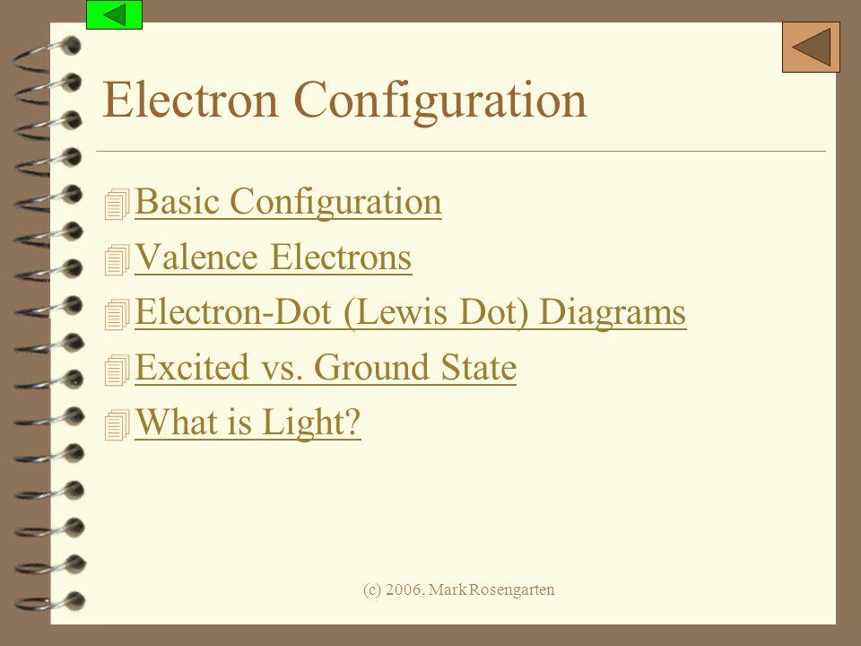 (c) 2006, Mark Rosengarten Electron Configuration 4 Basic Configuration Basic Configuration 4 Valence Electrons Valence Electrons 4 Electron-Dot (Lewi
