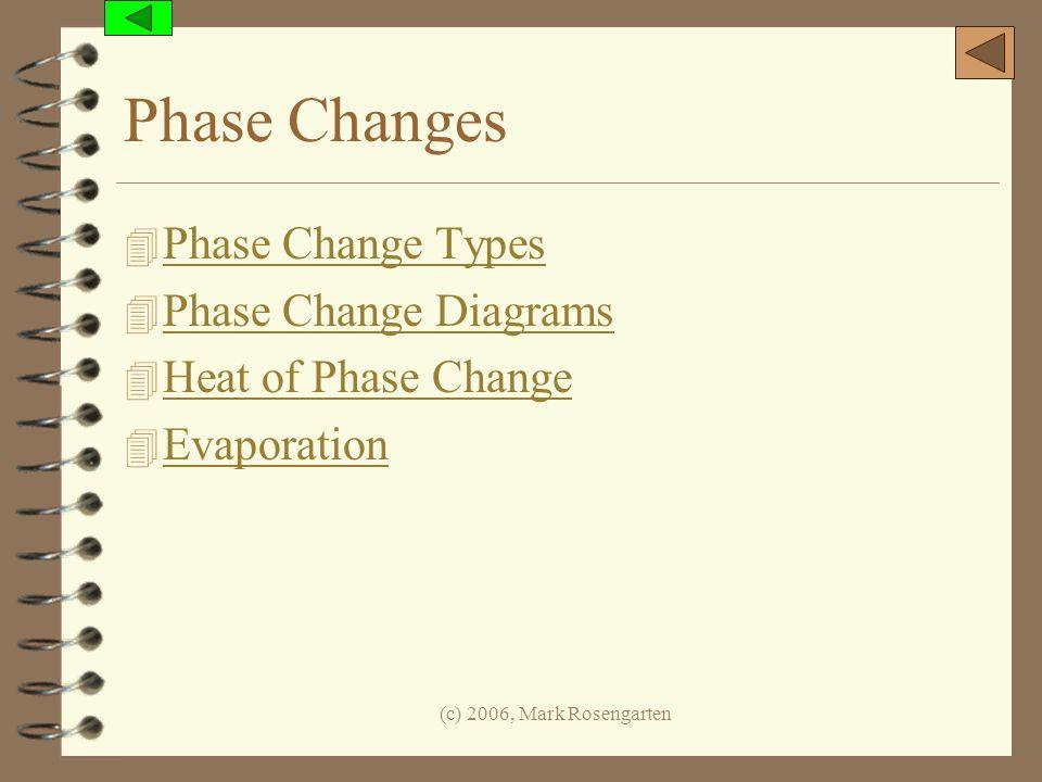 (c) 2006, Mark Rosengarten Phase Changes 4 Phase Change Types Phase Change Types 4 Phase Change Diagrams Phase Change Diagrams 4 Heat of Phase Change
