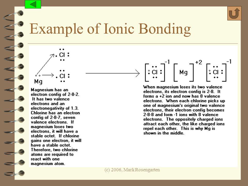 (c) 2006, Mark Rosengarten Example of Ionic Bonding