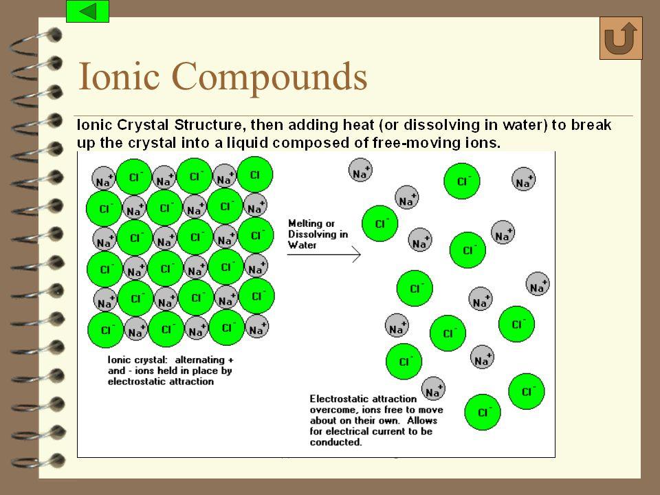 (c) 2006, Mark Rosengarten Ionic Compounds