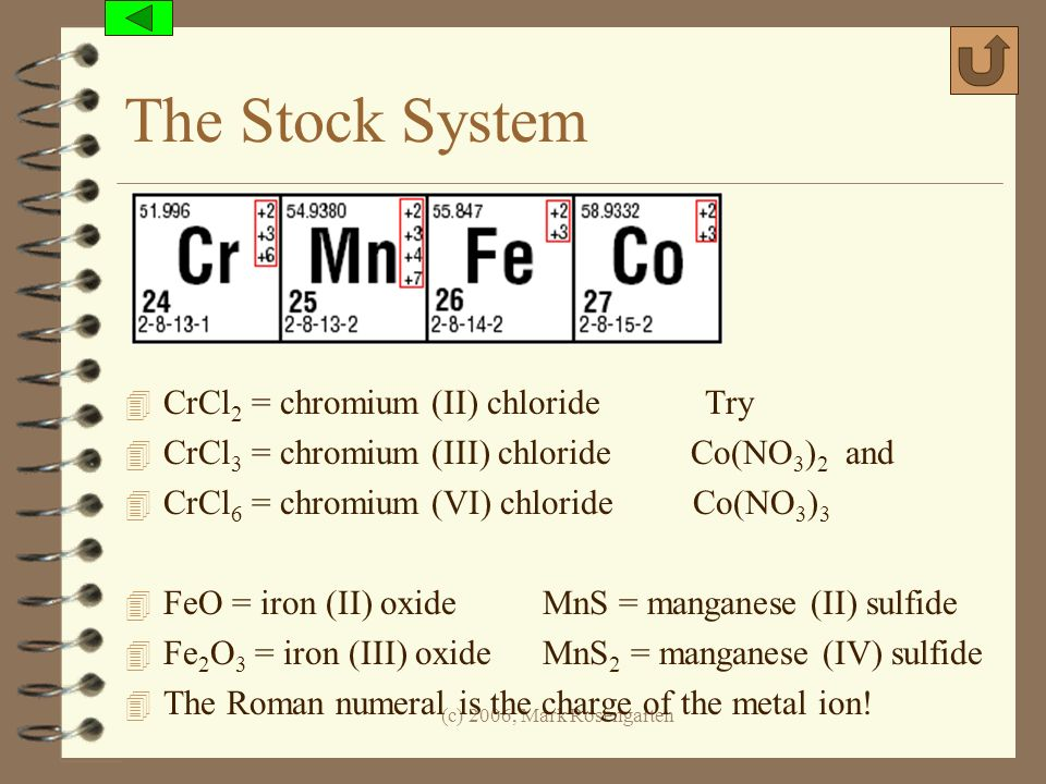 (c) 2006, Mark Rosengarten The Stock System 4 CrCl 2 = chromium (II) chloride Try 4 CrCl 3 = chromium (III) chloride Co(NO 3 ) 2 and 4 CrCl 6 = chromi