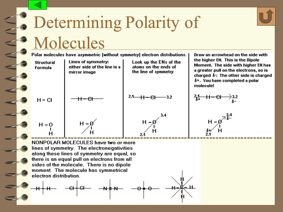 (c) 2006, Mark Rosengarten Determining Polarity of Molecules -----------------------------------------------------------------------------