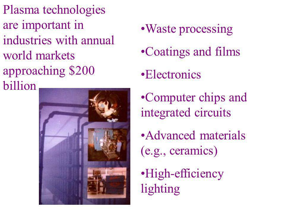 Waste processing Coatings and films Electronics Computer chips and integrated circuits Advanced materials (e.g., ceramics) High-efficiency lighting Pl