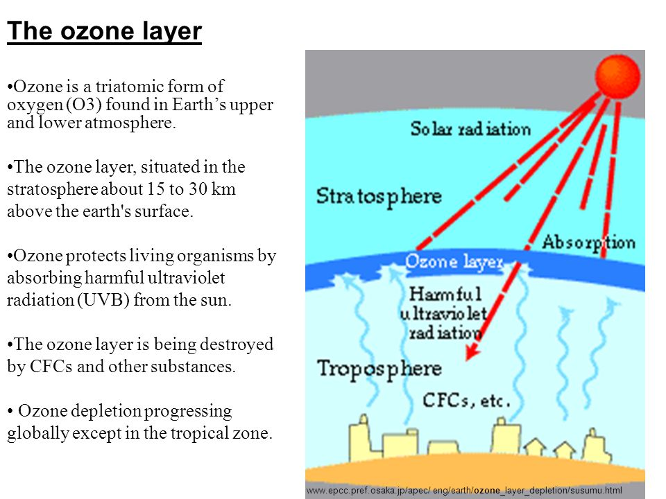 Ozone is a triatomic form of oxygen (O3) found in Earths upper and lower atmosphere. The ozone layer, situated in the stratosphere about 15 to 30 km a