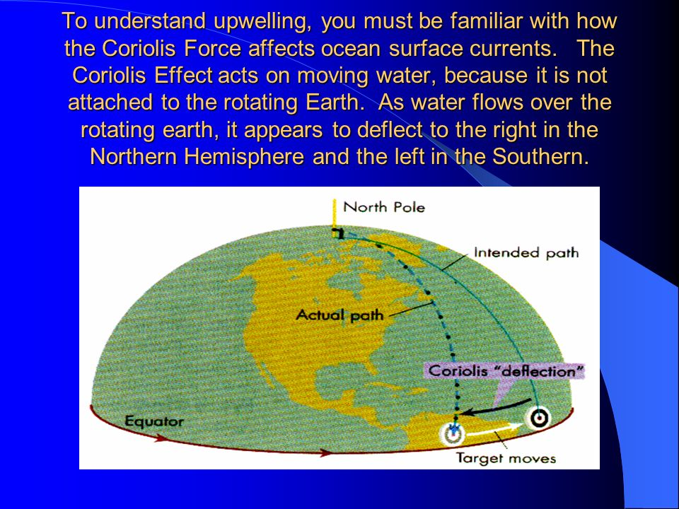 To understand upwelling, you must be familiar with how the Coriolis Force affects ocean surface currents. The Coriolis Effect acts on moving water, be