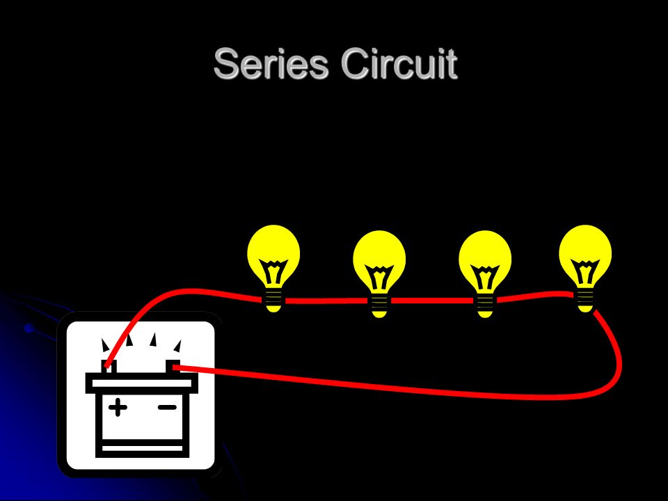 There are 2 types of circuits: Series Circuit: the components are lined up along one path. If the circuit is broken, all components turn off. Series C