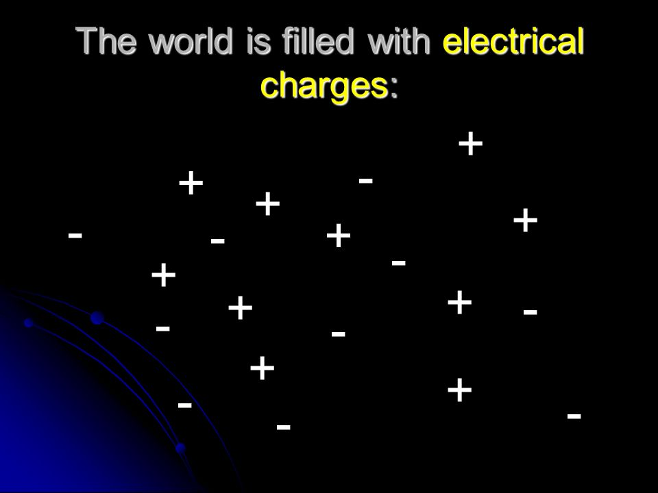 Electrons… Are located on the outer edges of atoms…they can be moved. Are located on the outer edges of atoms…they can be moved. A concentration of el