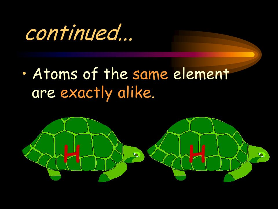 continued... Atoms of the same element are exactly alike. HH