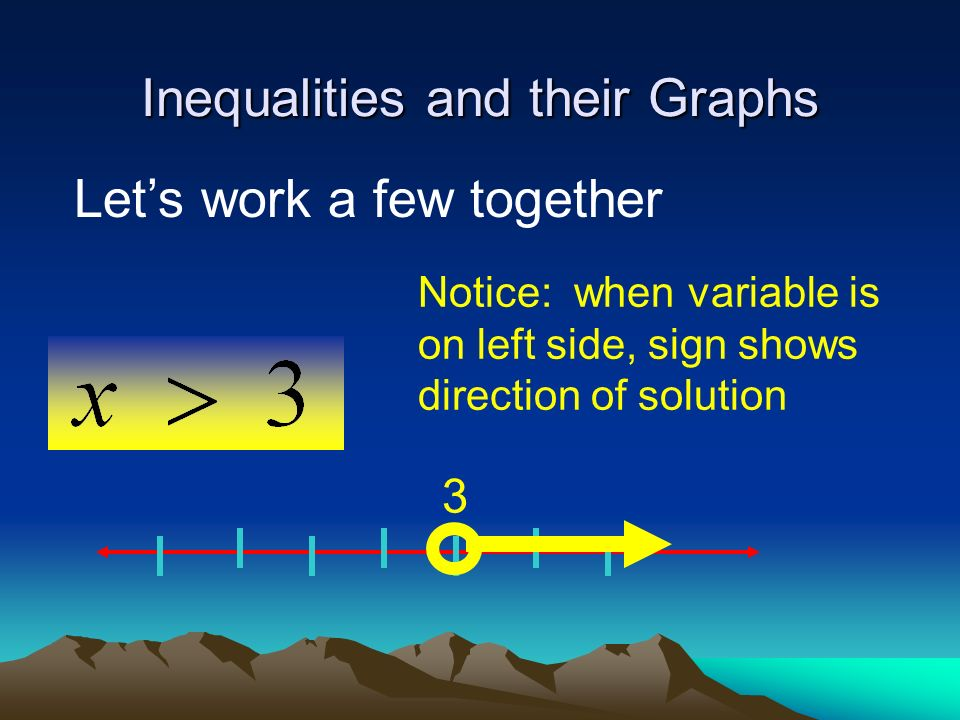 Inequalities and their Graphs Terms you see and need to know to graph inequalities correctly Notice colored in circles less than or equal to greater than or equal to