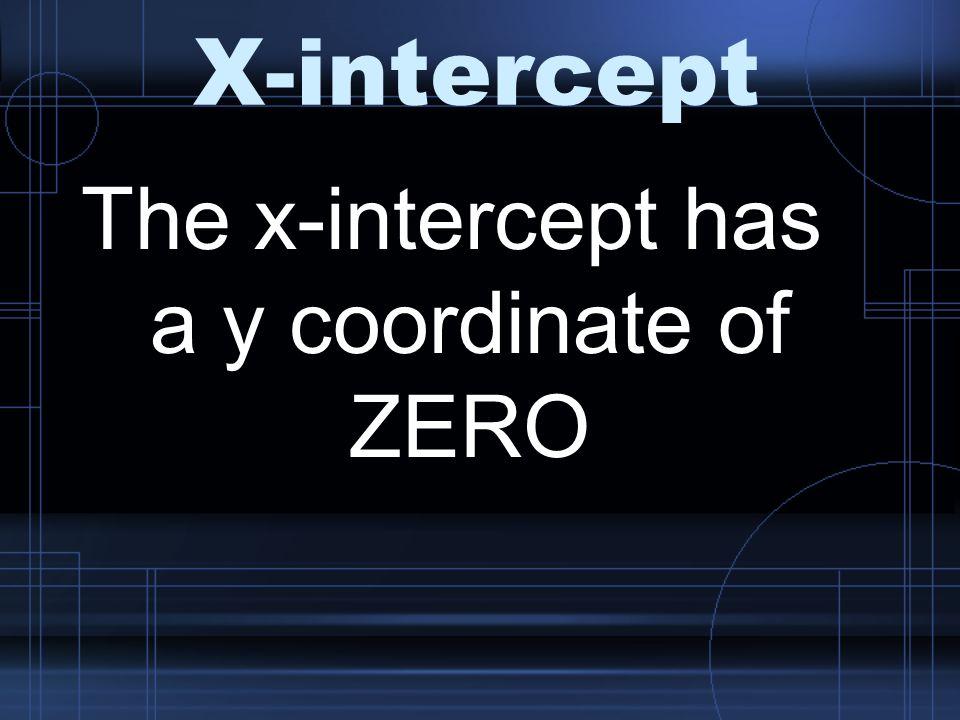 X-intercept The x-intercept has a y coordinate of ZERO