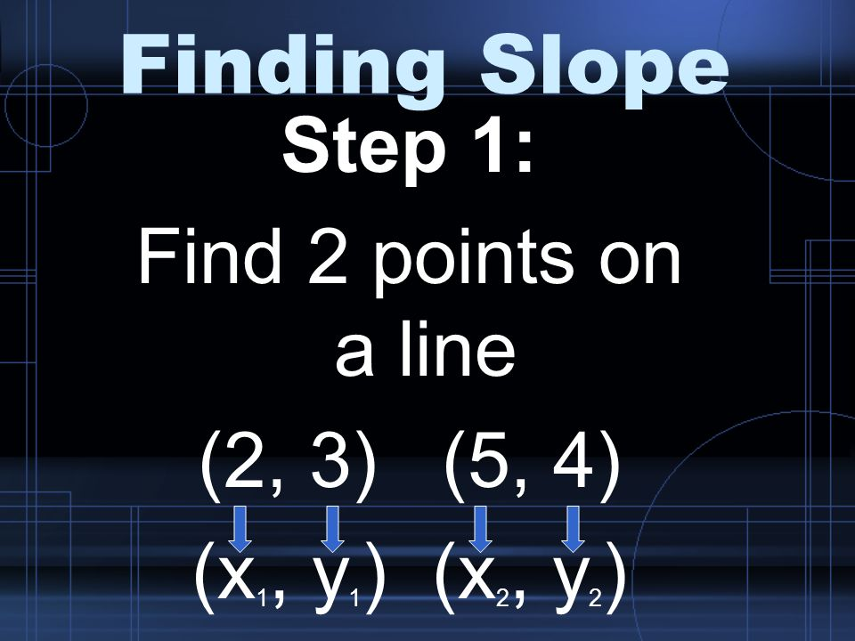 Finding Slope Step 1: Find 2 points on a line (2, 3) (5, 4) (x 1, y 1 ) (x 2, y 2 )