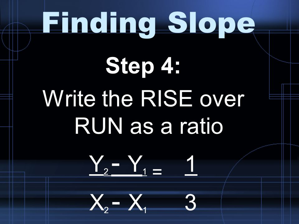 Finding Slope Step 4: Write the RISE over RUN as a ratio Y 2 - Y 1 = 1 X 2 - X 1 3