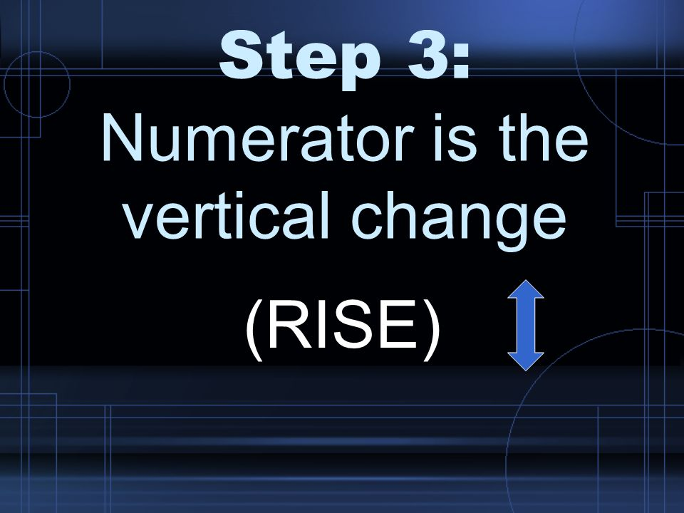 Step 3: Numerator is the vertical change (RISE)