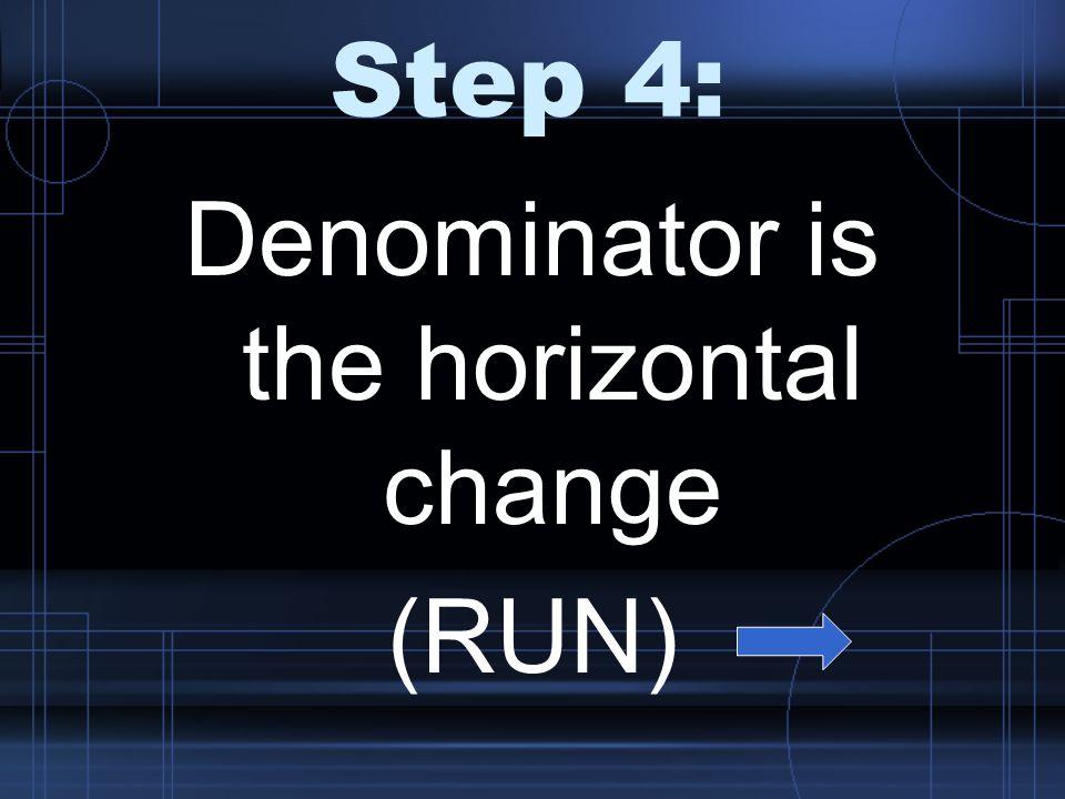 Step 4: Denominator is the horizontal change (RUN)