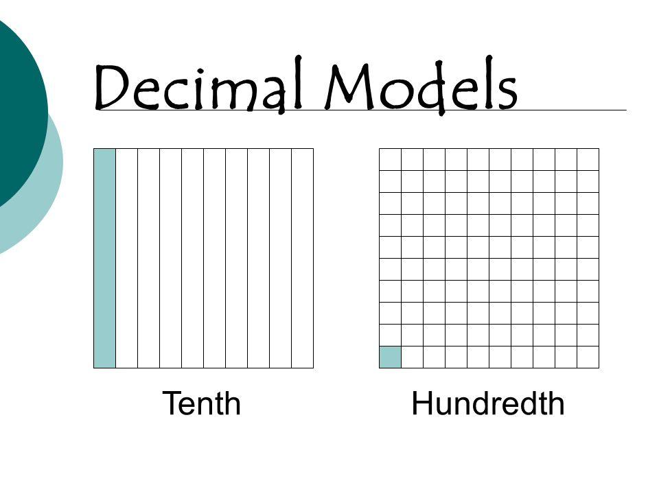 TenthHundredth Decimal Models