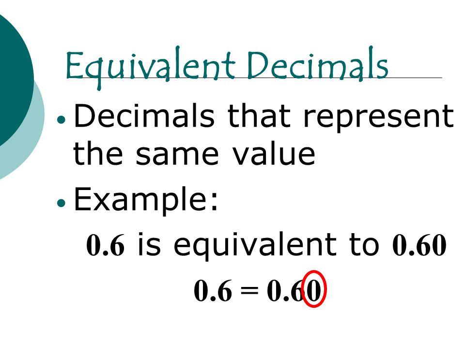Decimals that represent the same value Example: 0.6 is equivalent to 0.60 0.6 = 0.60 Equivalent Decimals