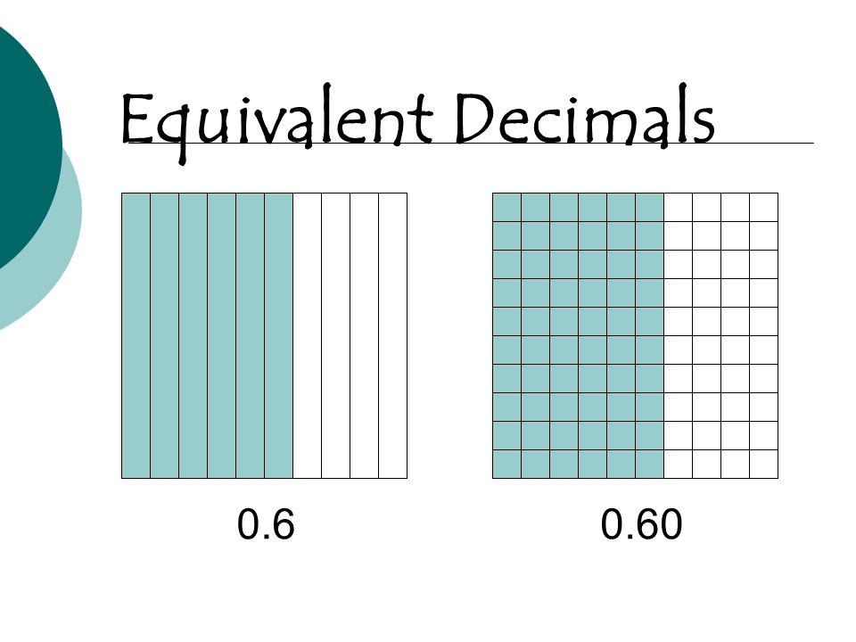0.60.60 Equivalent Decimals