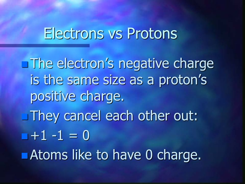 Electrons... n Charge: n Charge: negative n Mass: n Mass: almost zero n Location: n Location: electron clouds