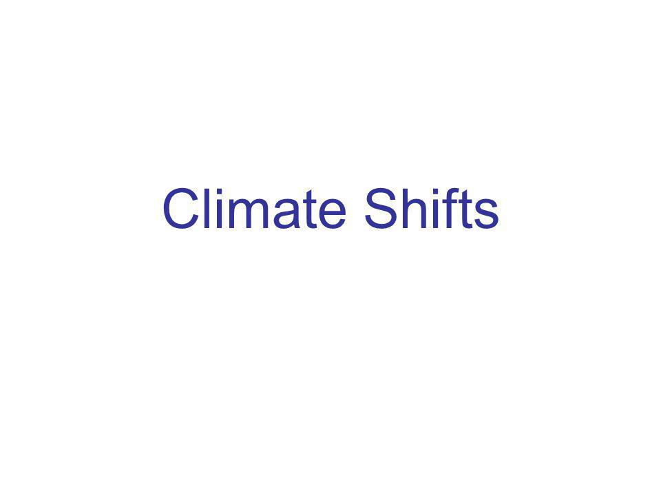 Climate Shifts