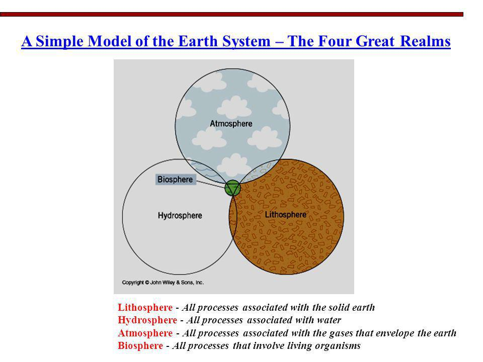 A Simple Model of the Earth System – The Four Great Realms Lithosphere - All processes associated with the solid earth Hydrosphere - All processes associated with water Atmosphere - All processes associated with the gases that envelope the earth Biosphere - All processes that involve living organisms