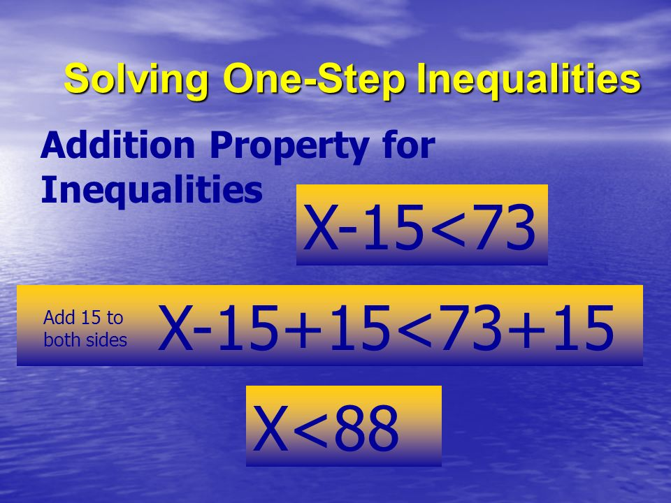 Addition Property for Inequalities X-15<73 X-15+15<73+15 X<88 Add 15 to both sides