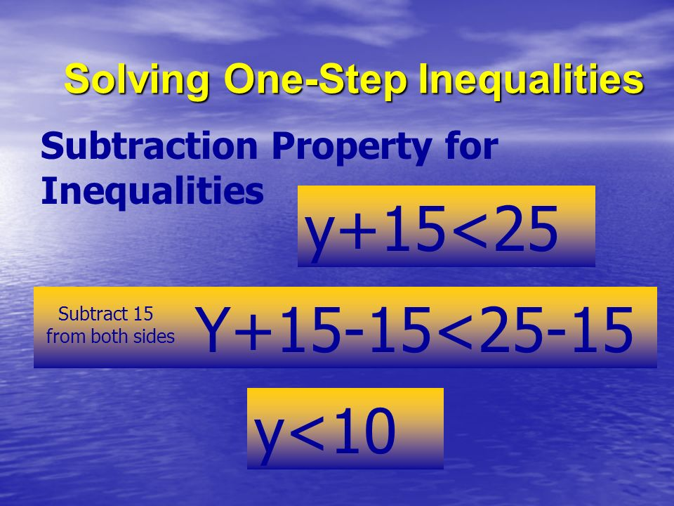 Solving One-Step Inequalities Subtraction Property for Inequalities y+15<25 Y+15-15<25-15 y<10 Subtract 15 from both sides